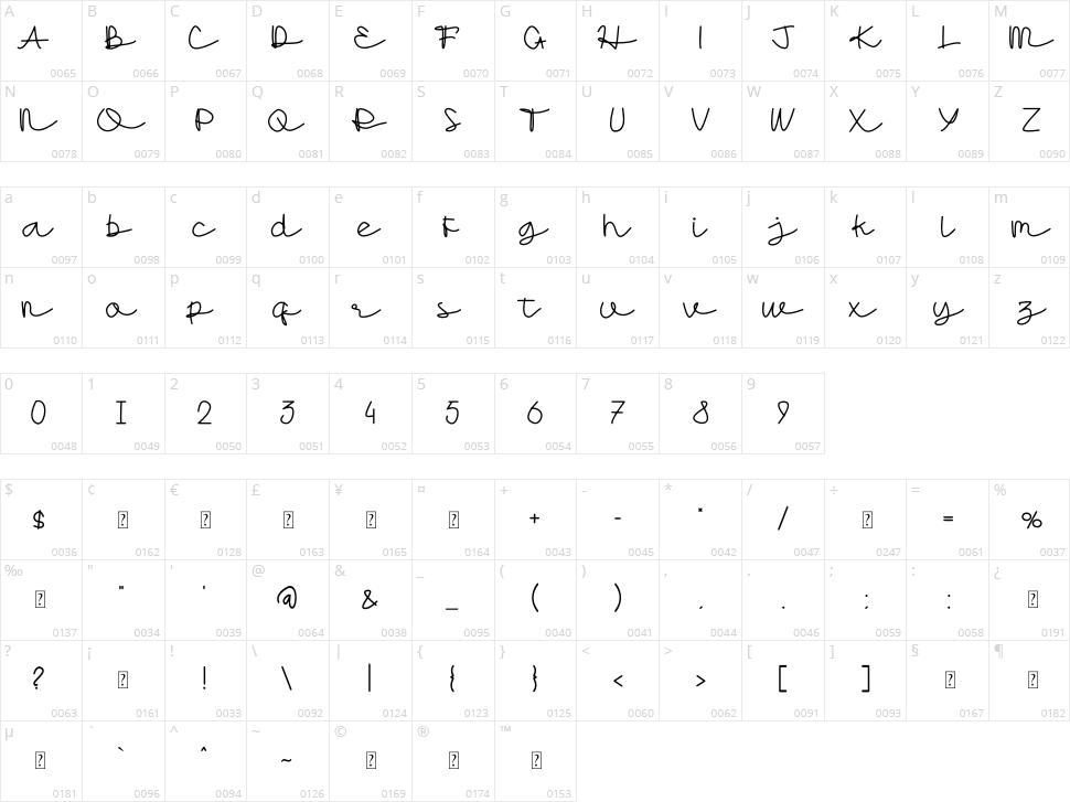 Lerika Character Map
