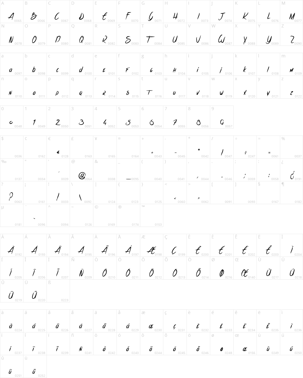 Les Sensations de Cerise Character Map