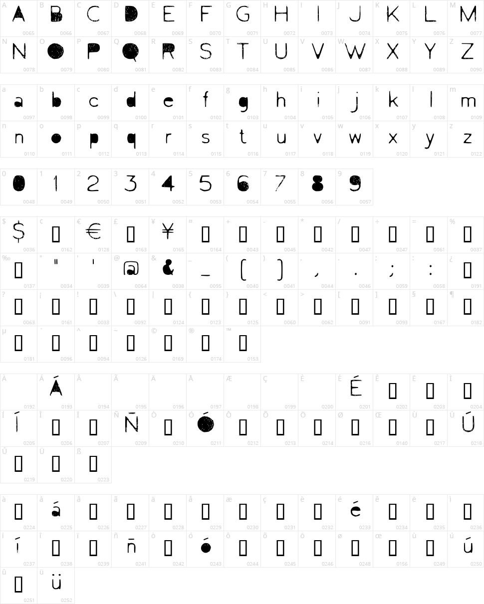 Letrograda Character Map