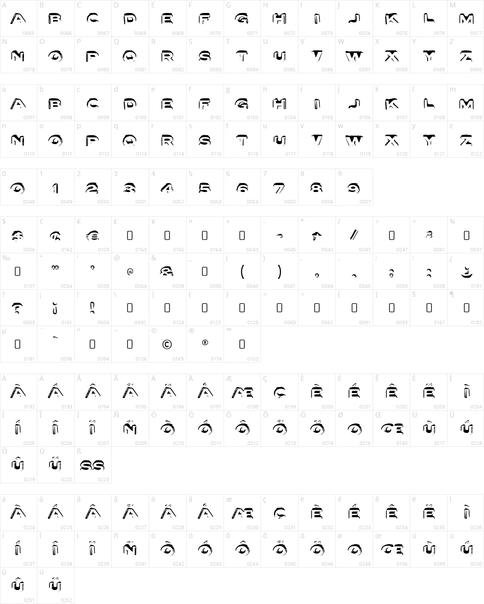 Letter Set Character Map