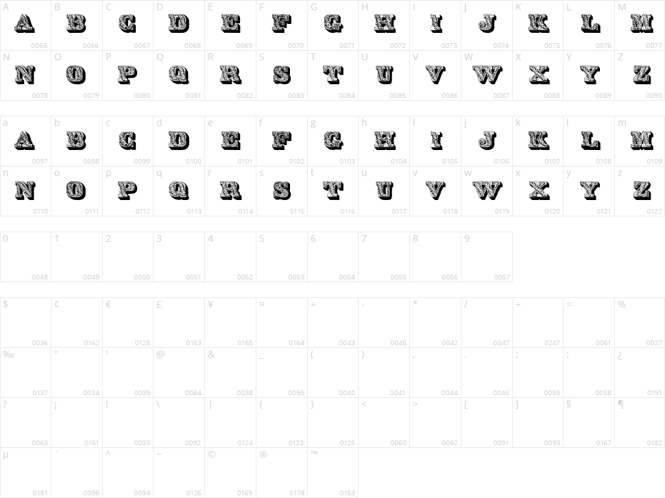 Lettres ombrées ornées Character Map