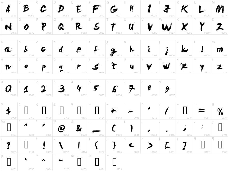 Levi Brush Character Map