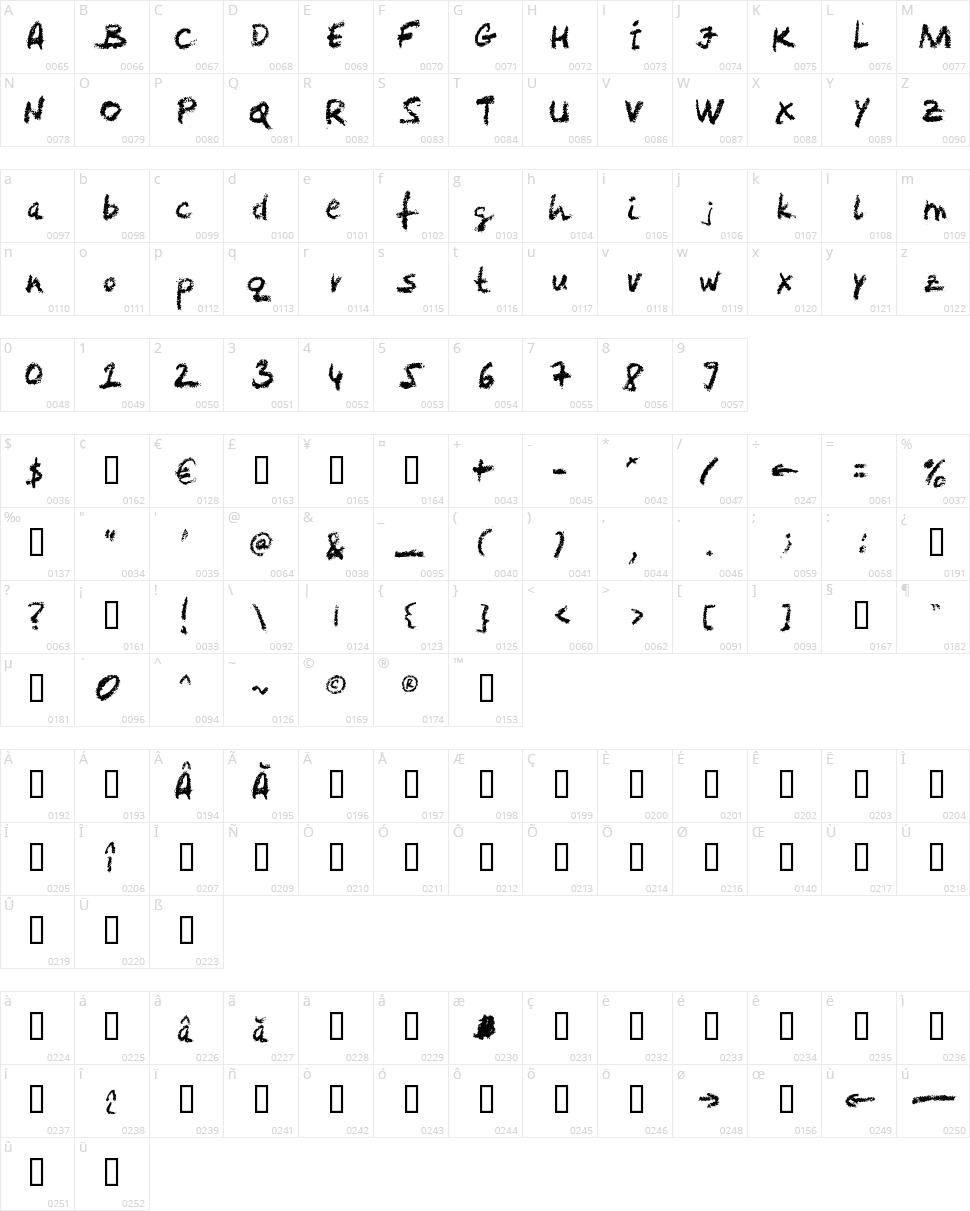 Levi Crayola Character Map