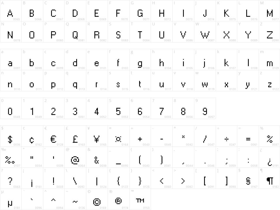 Levi Windows Character Map