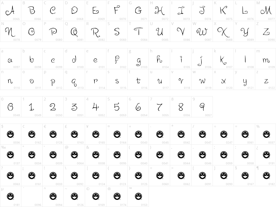 LEVO Scaloopy Character Map