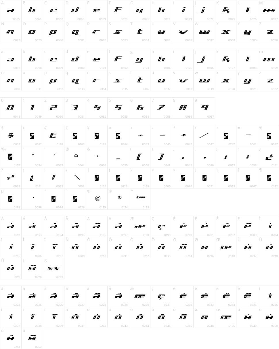 Lewinsky Character Map