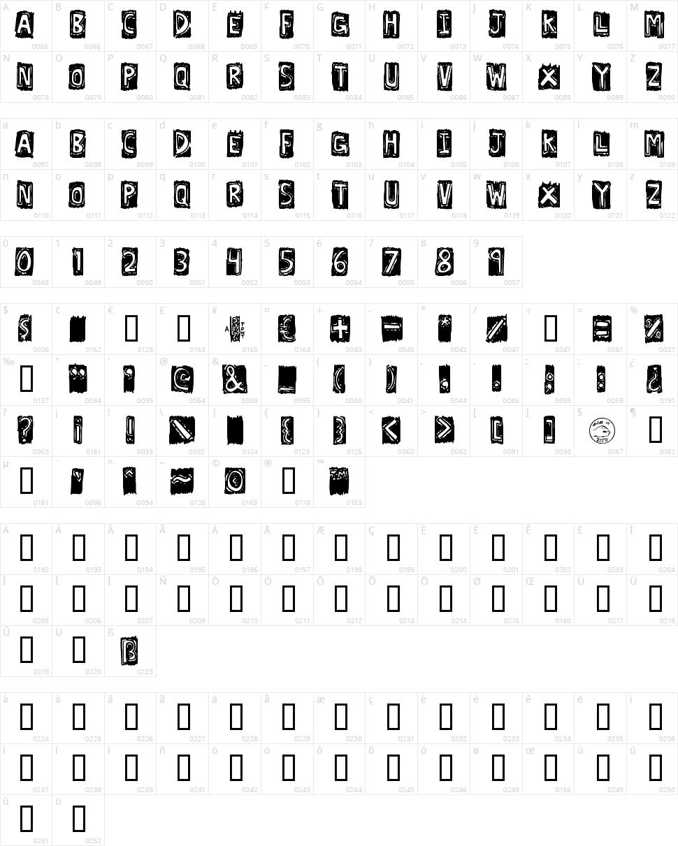 Lexographer Character Map