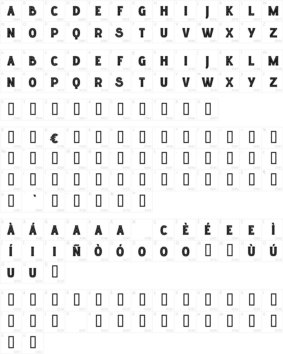 Lgf Elucidar Titulares Character Map