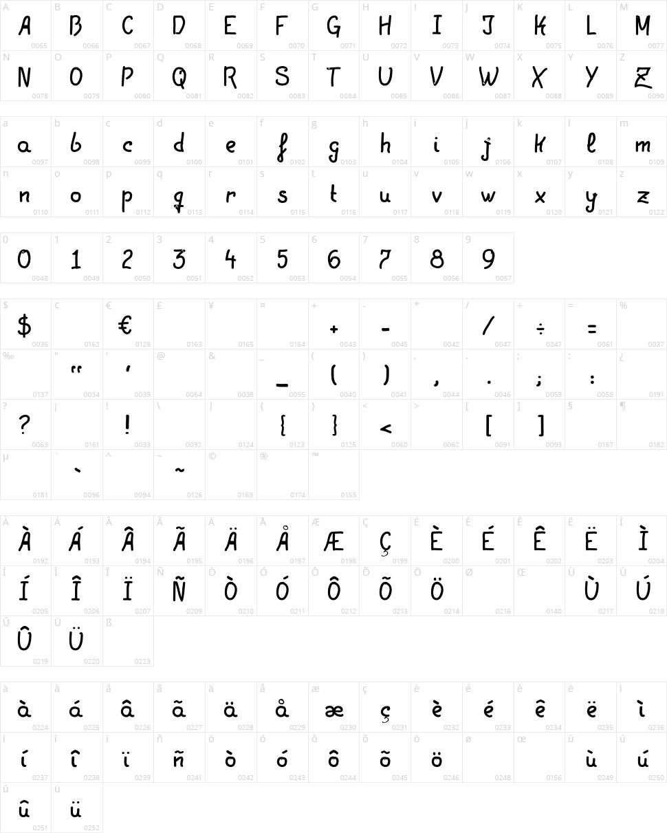 LGF Patuko Character Map