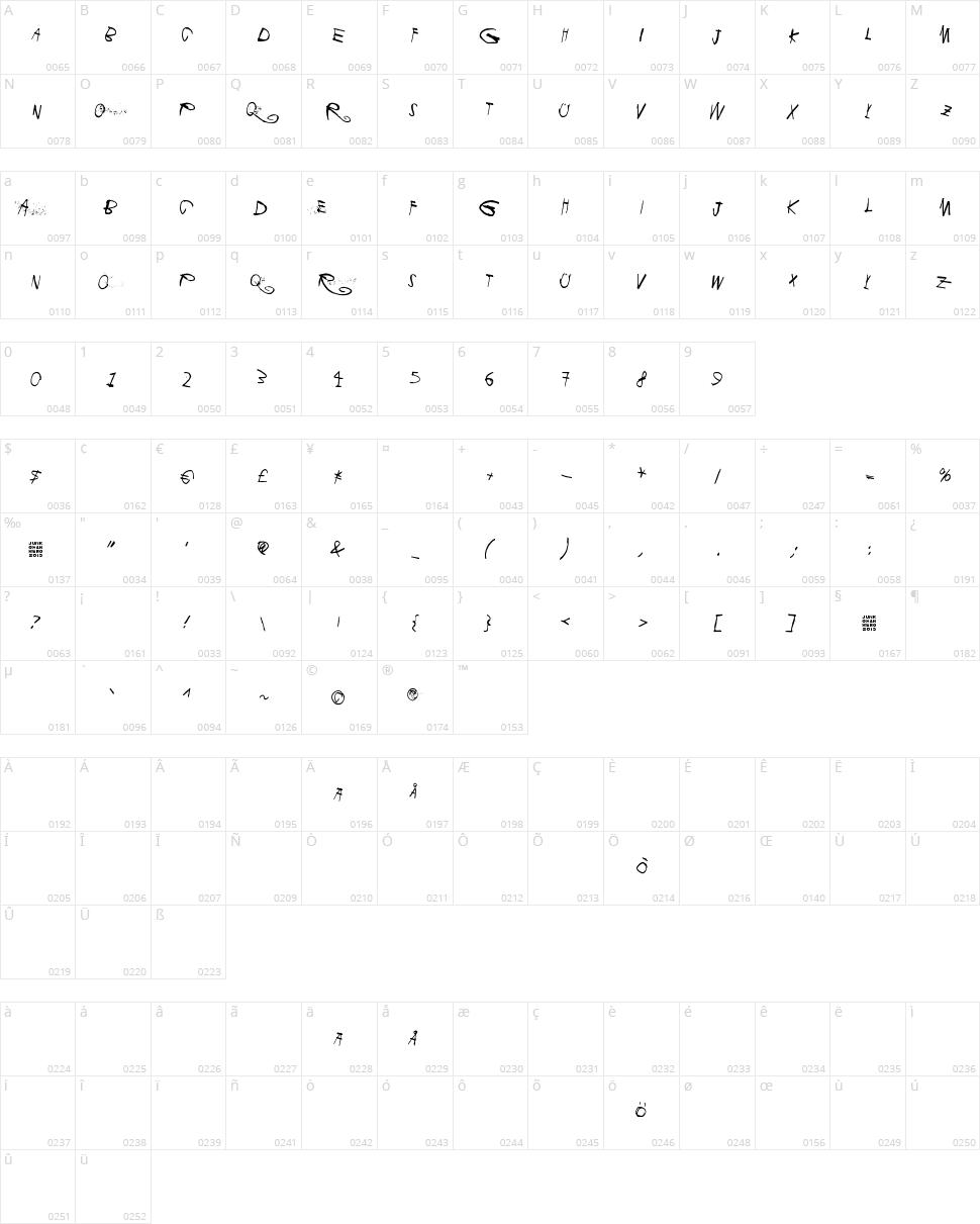 Libertango Character Map