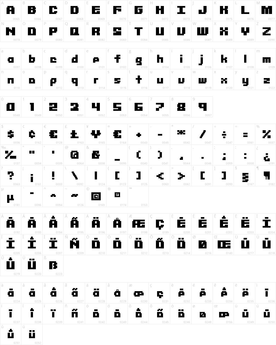 Librium + Libritabs Character Map