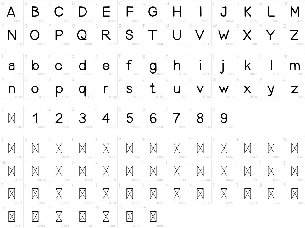 Liburanco Character Map