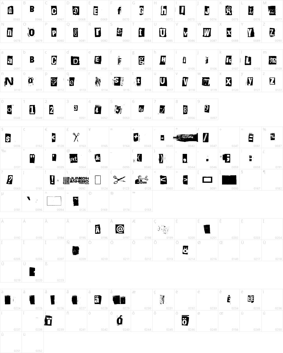 Liima, paperi, sakset Character Map