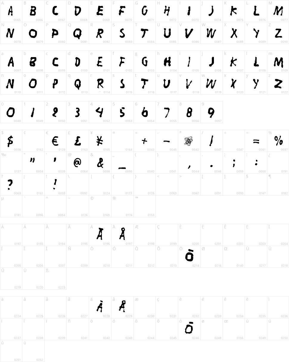 Liitu Character Map