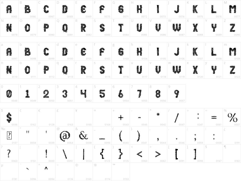 Lika-Liku Character Map