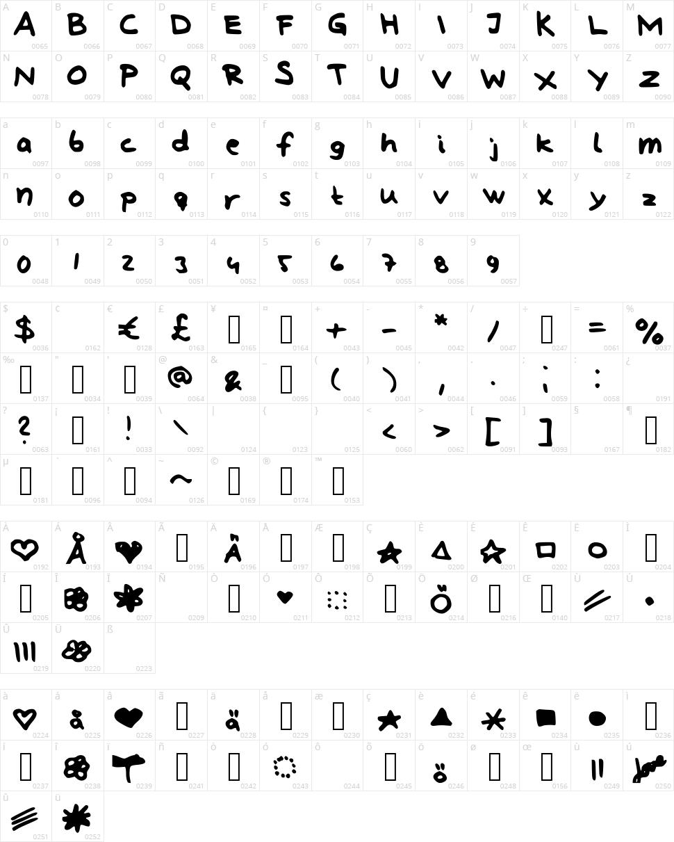 Lindberg hand and symbols Character Map