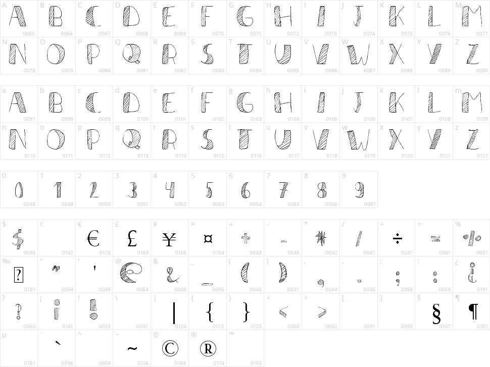 Líneas Character Map