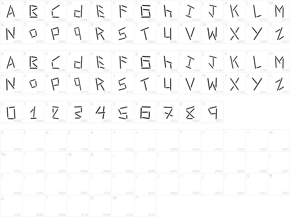 Linerstencil Character Map