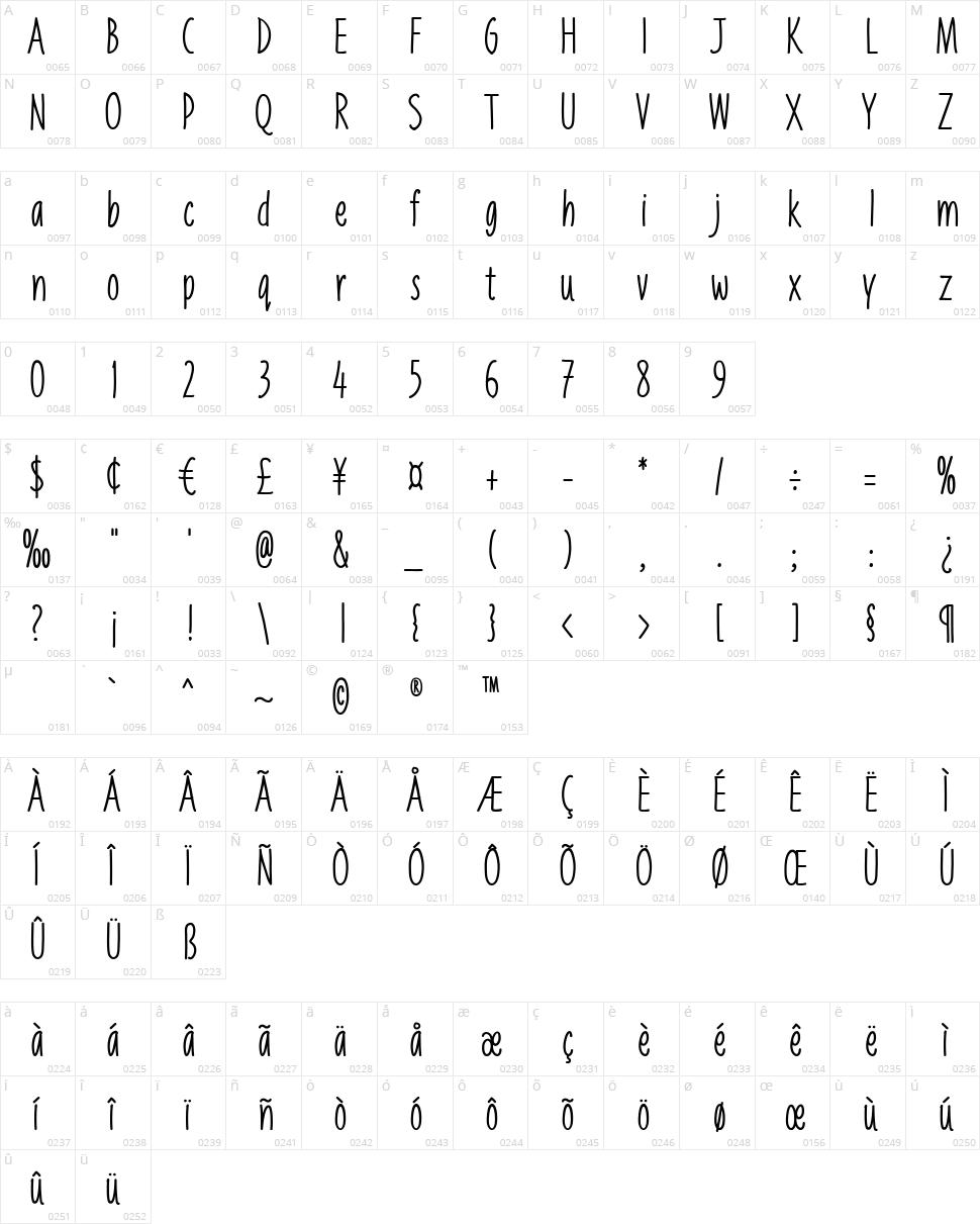 Liniga Character Map