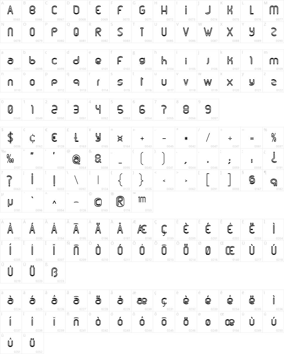 Linu Character Map