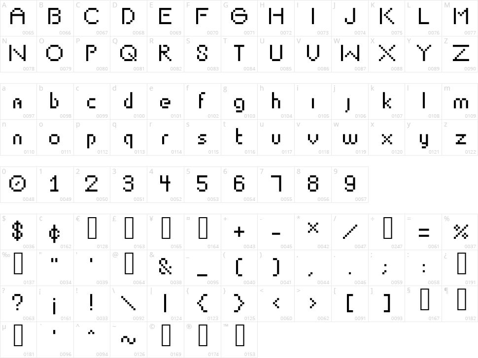 Lipby Chonk Character Map