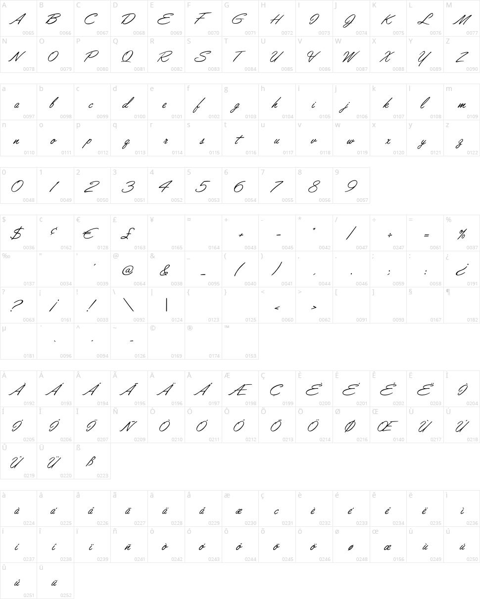 Lisbon Script Character Map