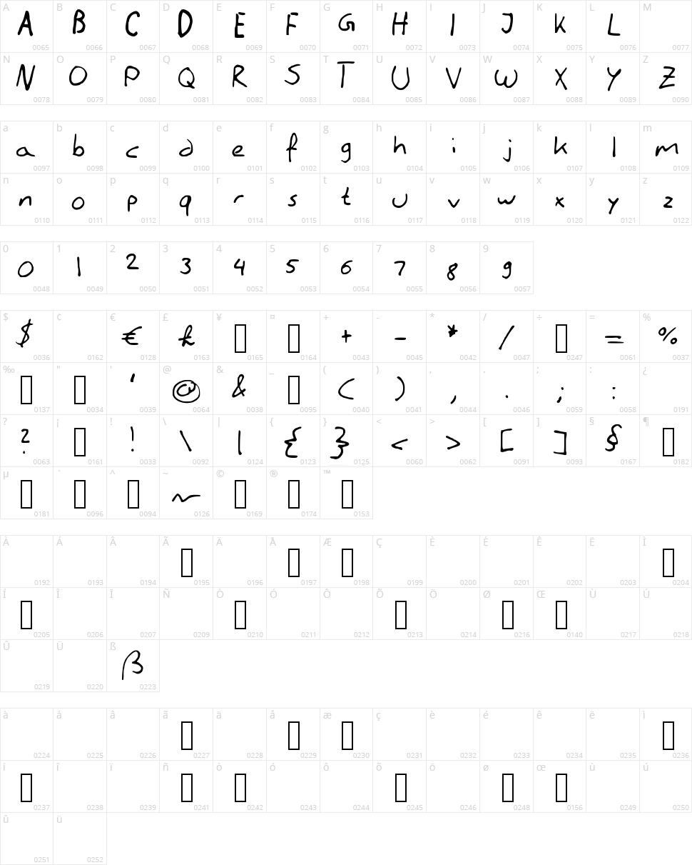 Literally Handwriting Character Map