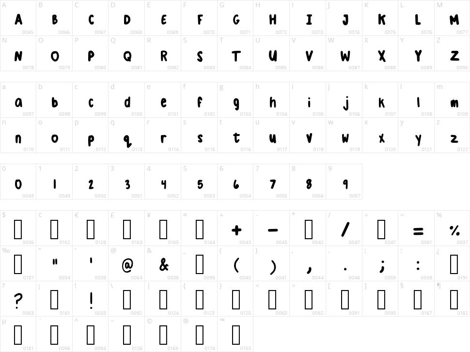 Little Big Alphabet Character Map