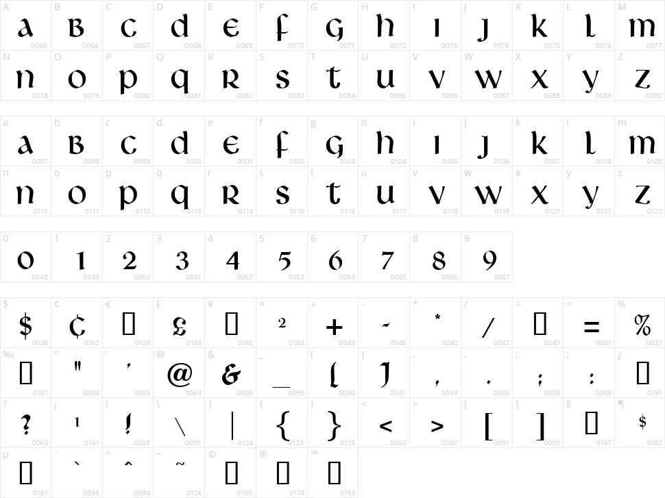 Livingstone Character Map