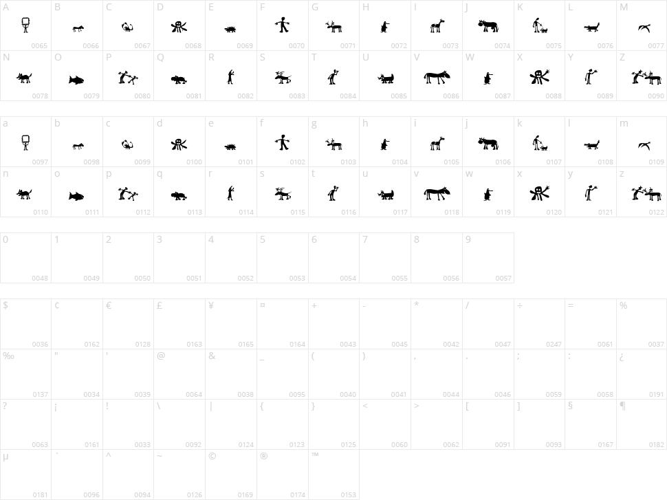 LL Hullu Poro Character Map
