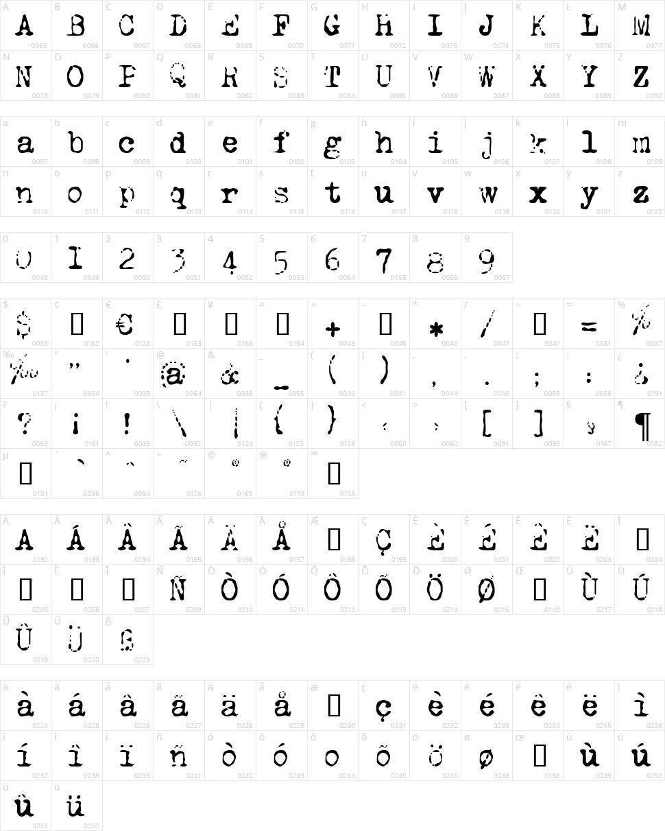 LL Tippa Character Map
