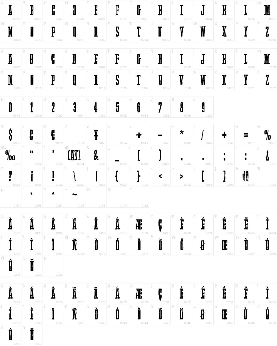 Llama Character Map