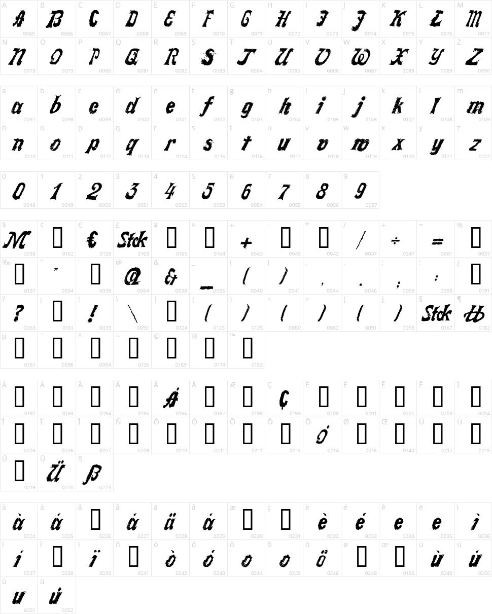 LL Faktotum Character Map