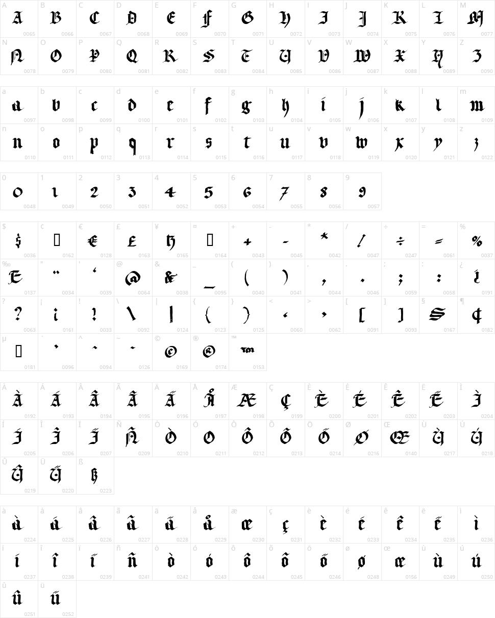 LL Textur Character Map