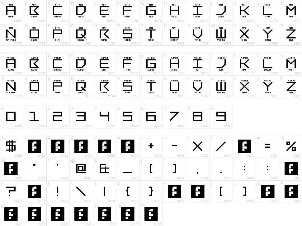 LNR Phonetic Alphabet Character Map