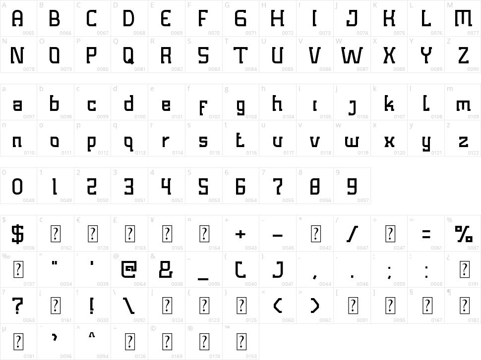 Lobots Character Map