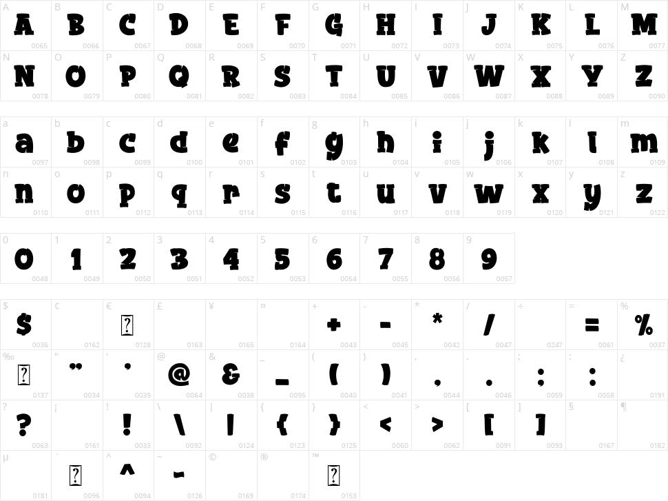 Lockdown Character Map