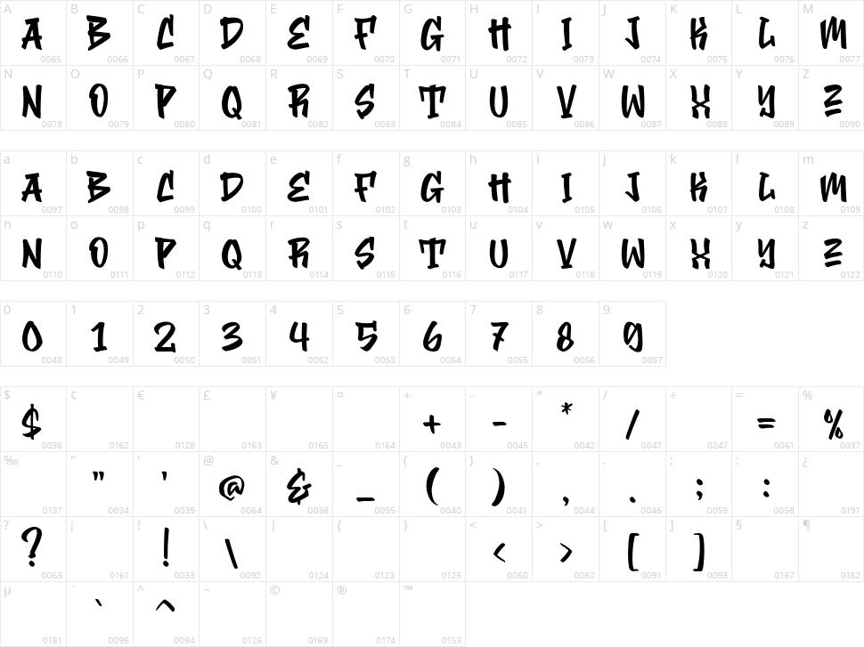 Lodstay Character Map
