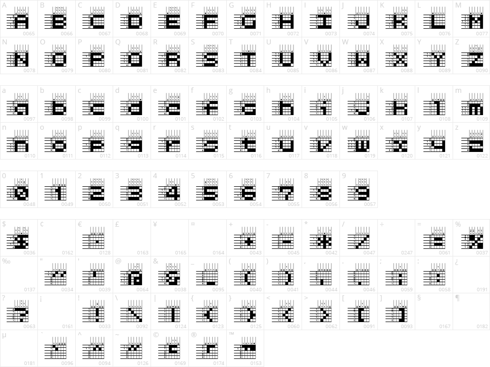 Logic Twenty-five Character Map