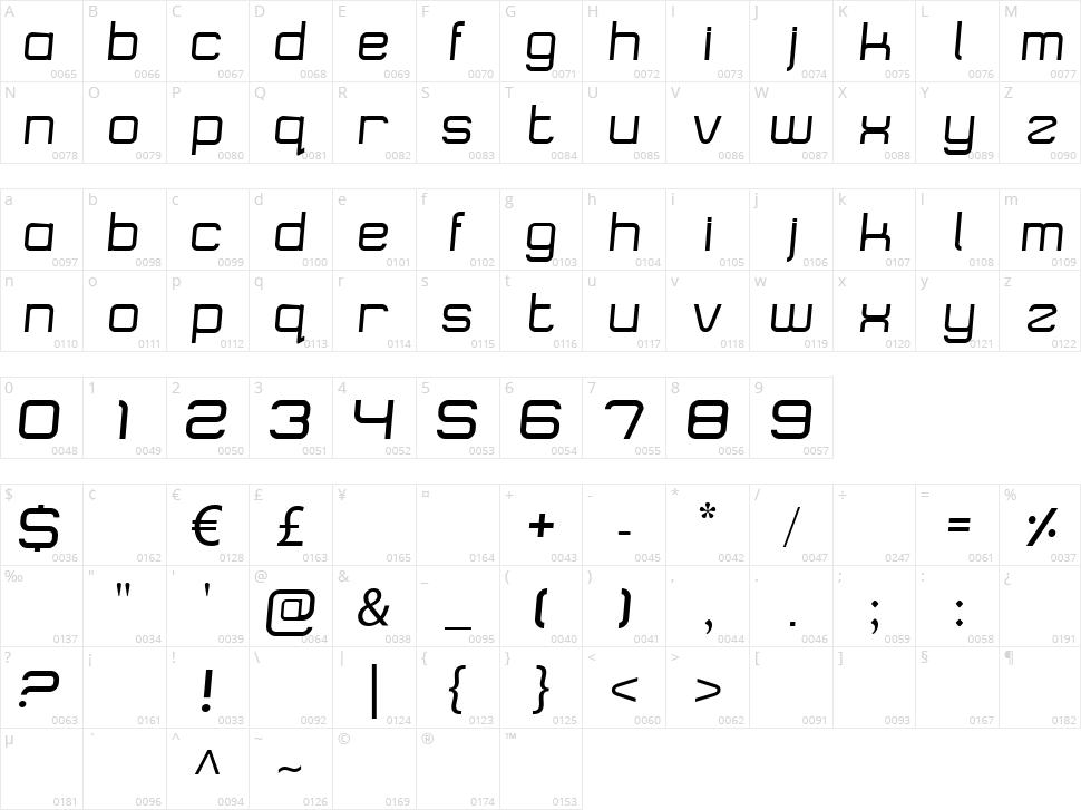 Logostile Character Map