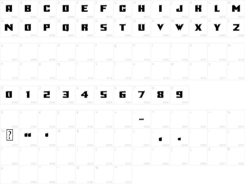 Logotronik Character Map