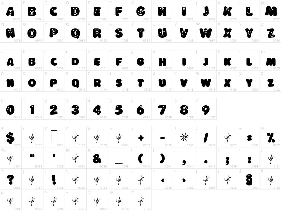 Lokinder Schrift Character Map