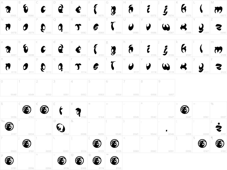 Lomax Character Map