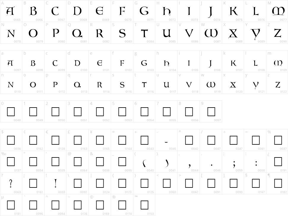 Lombardic Character Map
