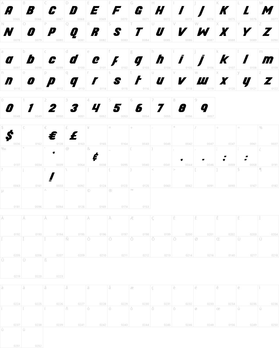 Longhaul Character Map
