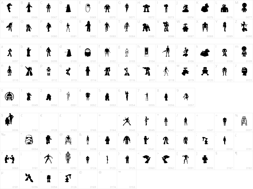 Look sir, droids! Character Map