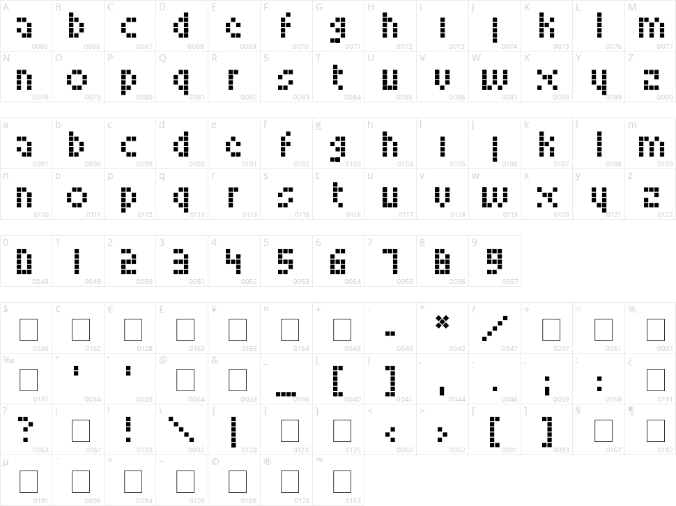 Looksky Font Character Map