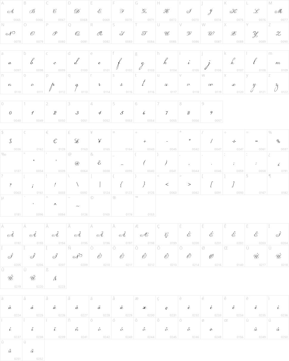 Loopi Character Map