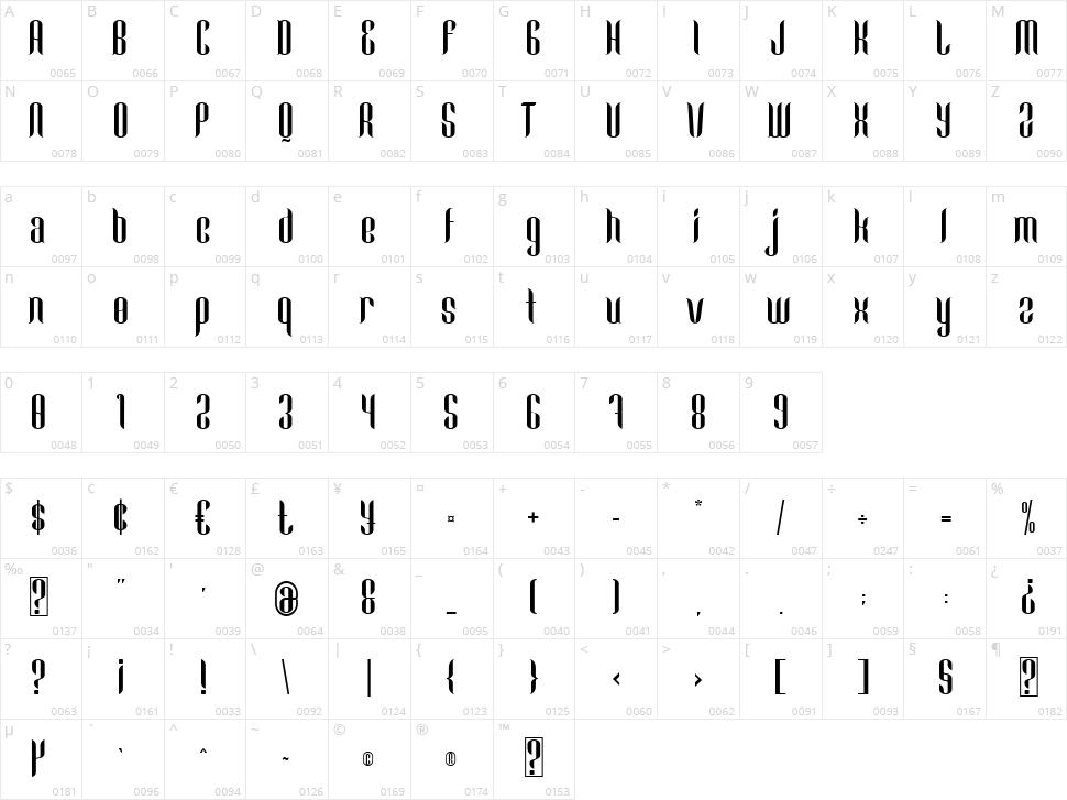 Looqie Character Map