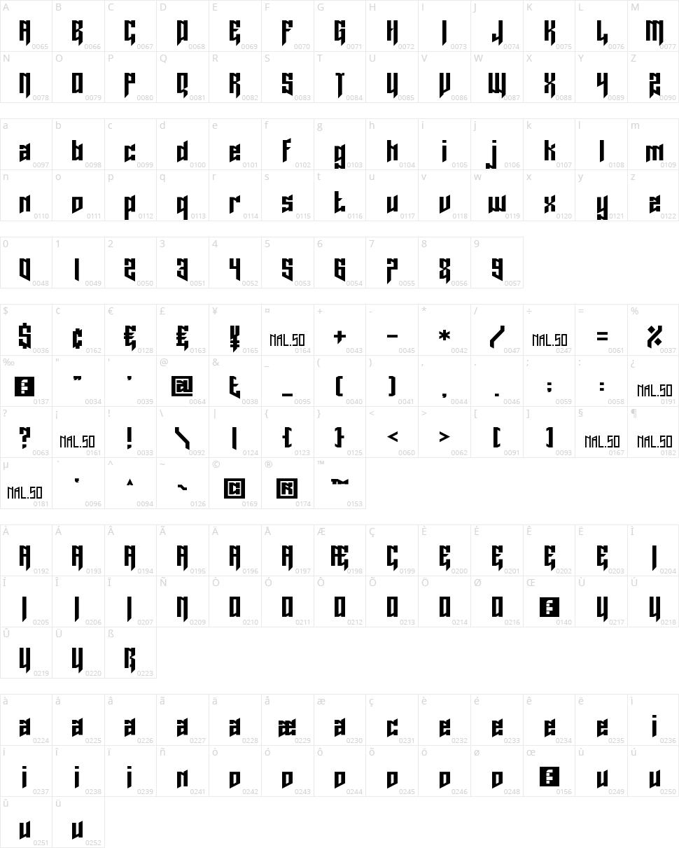 Lord Juusai Character Map